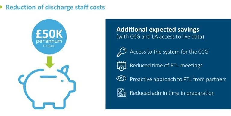 Reduction of discharge staff costs